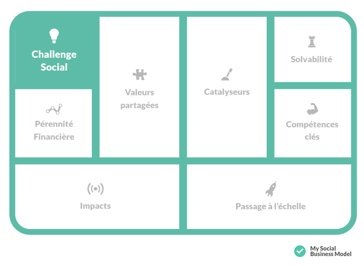Challenge Socialsq3